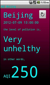 AQI Beijing