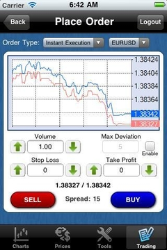 Forex-Metal MT4 droidTrader