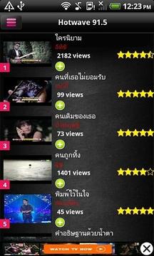 ThaiRBT Music VDO Chart