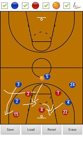 篮球双后卫阵型图解