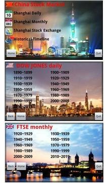 庫存歷史(Stock History)