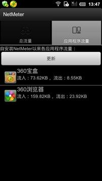 网络流量监测 NetMeter