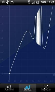 Graph it!