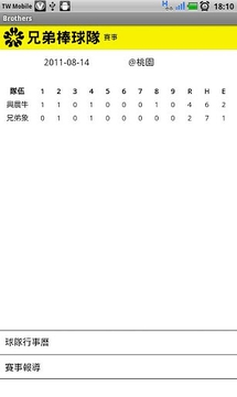 Brothers Baseball