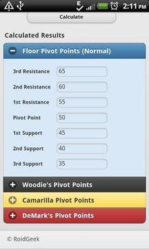 Pivot Points Calculator