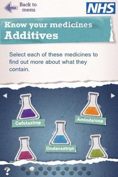 Injectable Medicines