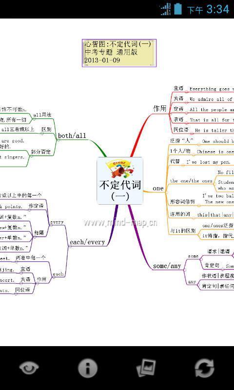 心智图图解初中英语语法下载信息