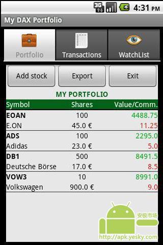 我的DAX指数投资组合