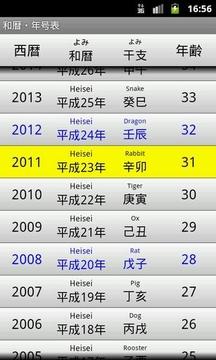 Japanese Calendar Table