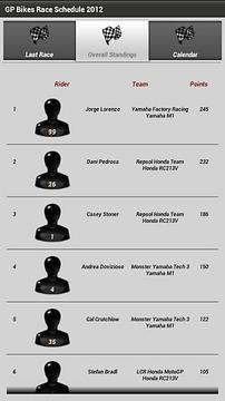 GP Bikes Race Schedule