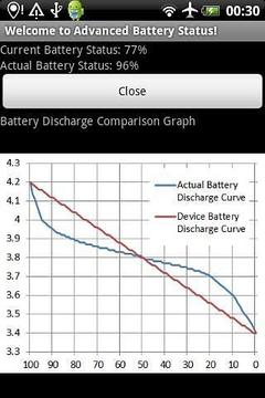 Advanced Battery Status