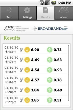FCC Mobile Broadband Test