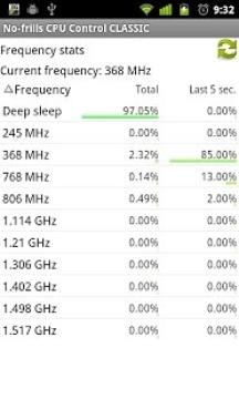 No-frills CPU Control CLASSIC