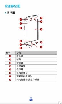 GT-I939用户手册