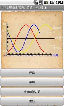 智力情绪体力曲线