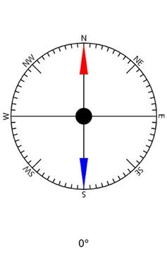极速指南针