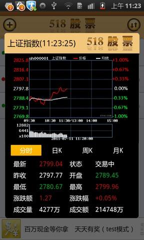 518股票