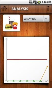纠正习惯 Habit Click Beta