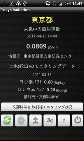Tokyo Radiation 放射線
