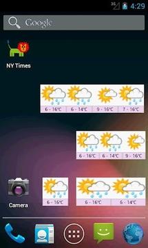 Philippines Weather Widget