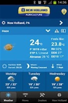 New Holland Farming Weather