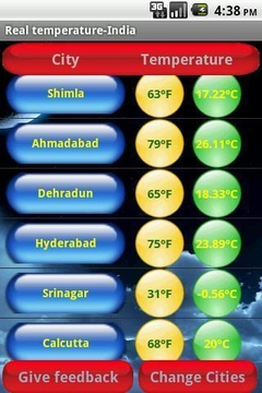 Temperature of India