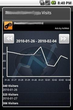 网络分析客户端(Piwik)