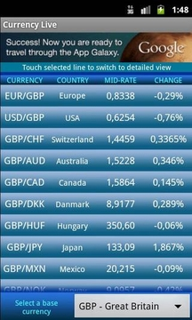 Currency Exchange Rates Live
