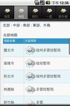 台湾气象预报