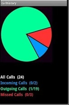 安卓手机应用通话记录