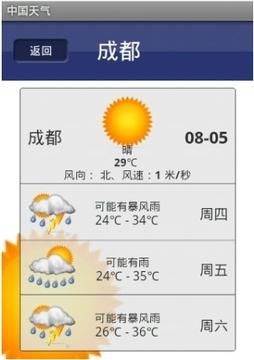 Xda 中国天气