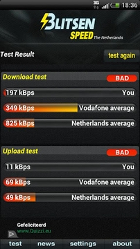 Blitsen Speedtest 3G/4G