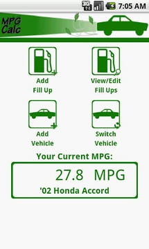 MPG Calculator Lite