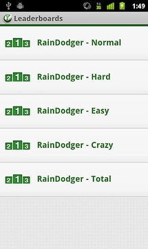 Rain Dodger