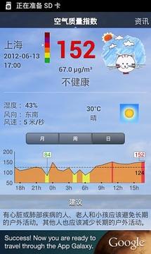 上海空气质量 Shanghai Air Quality