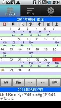 Blood Pressure Note L