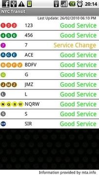 纽约市地铁和地下状态