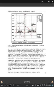 O2 Oxygen Sensor Testing