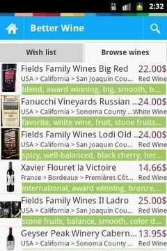 Better Wine