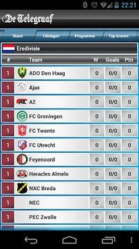 Telesport Voetbal App