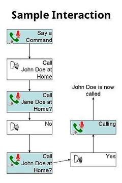 确认语音拨号试用版