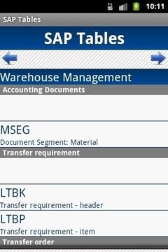 SAP Tables