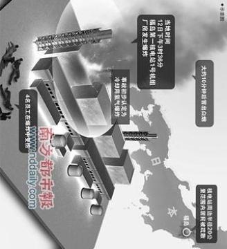 福岛核电站图集