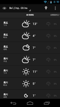 天气之眼 Eye In Sky Weather