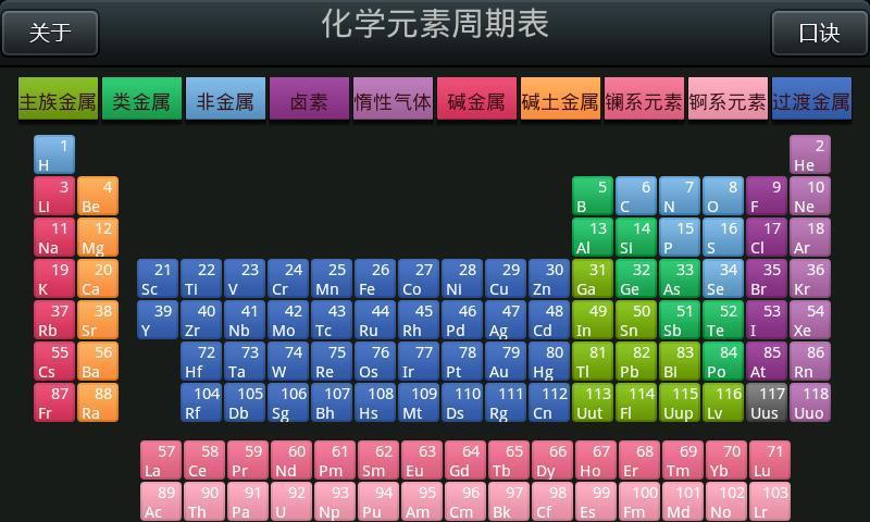 化学第56号元素_元素化学价_大学元素化学知识点