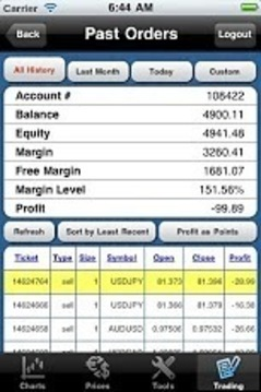 Forex On The Go Lite