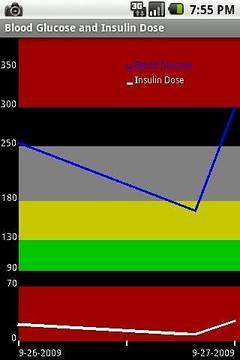 糖尿病应用程序