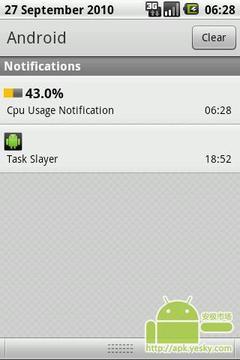 CPU使用率通知