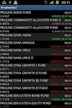 马来西亚基金价格