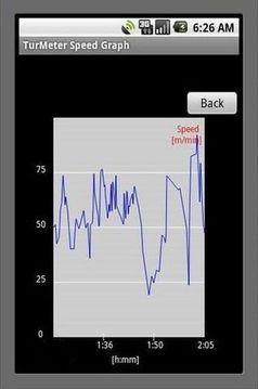 小龟-GPS卡路里测量仪